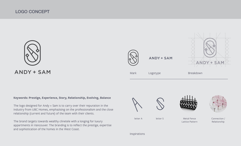 Vancouver Real Estate Branding Design Andy + Sam Logo Concept