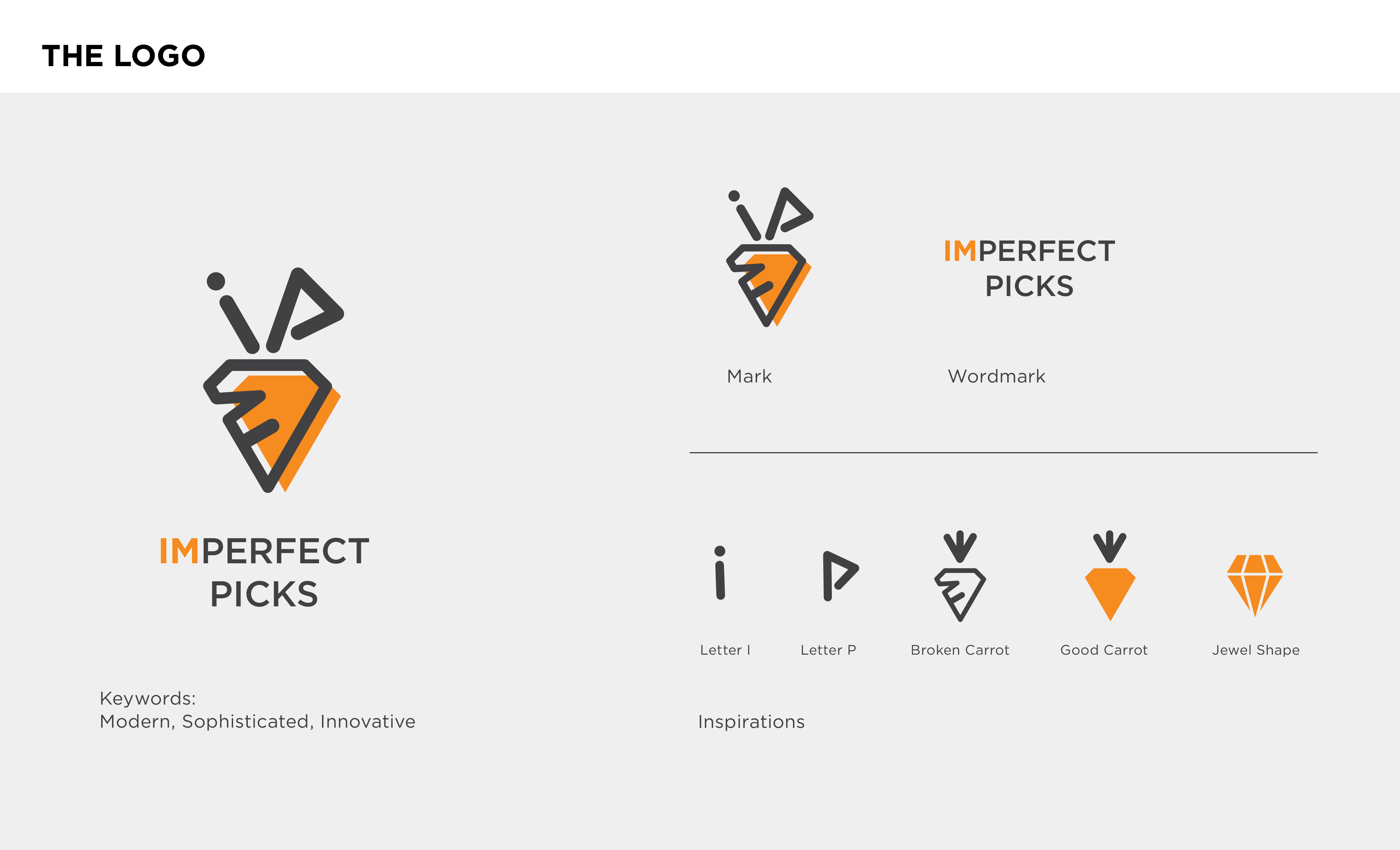 Imperfect Picks Logo Design