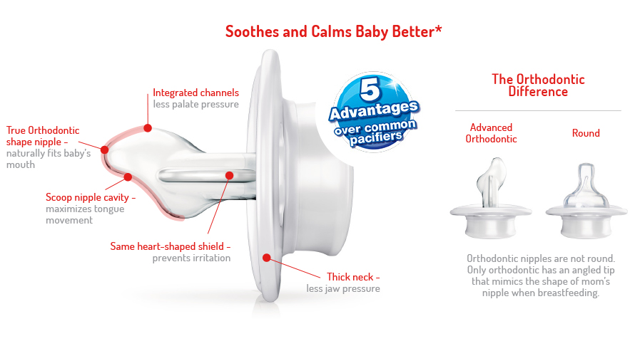Nuk - Soothes & Calm Infographic